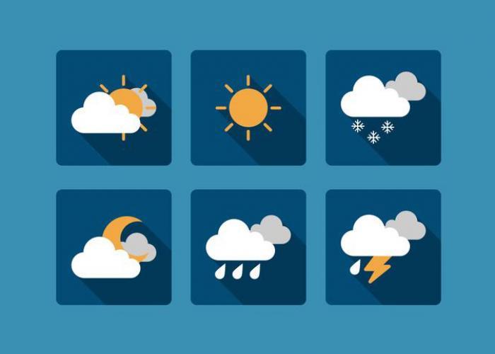 North Lake Tahoe Weather
